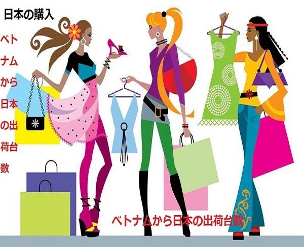Bảng giá dịch vụ mua hộ hàng Nhật tại WESO.VN được tính thế nào